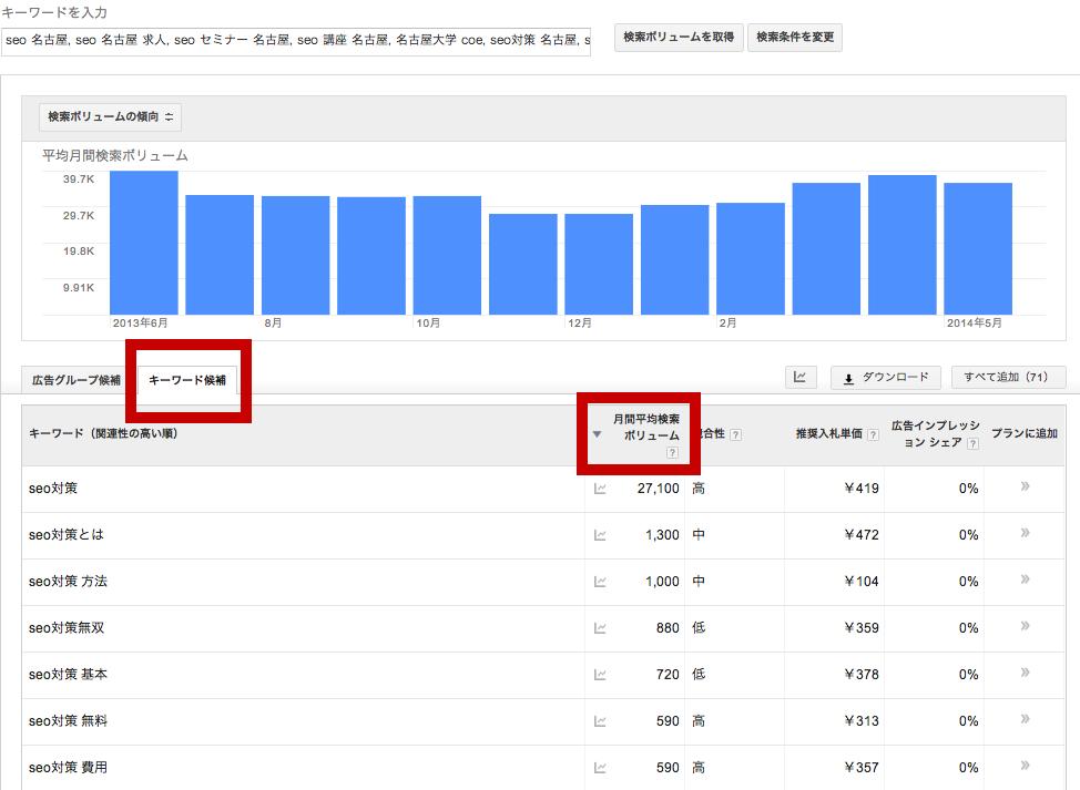 googleキーワードプランナーの調査結果画面