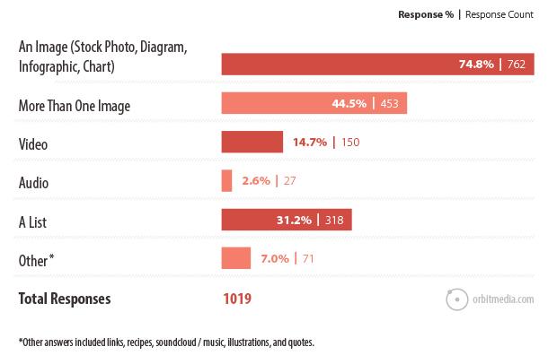 blogGraph11