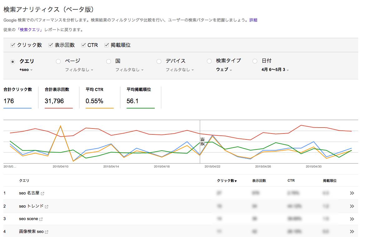 検索アナリティクスのUI